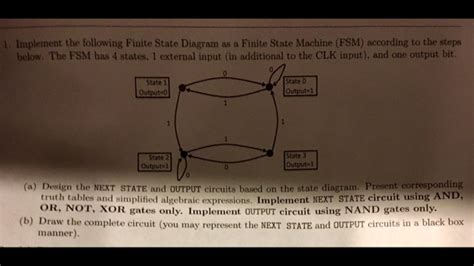 Solved Implement The Following Finite State Diagram