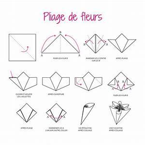 Origami Animaux Facile Gratuit : origami facile 3d gobelune ~ Dode.kayakingforconservation.com Idées de Décoration