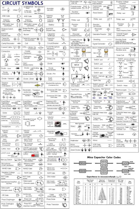 Component Wiring Schematic Symbols Meanings Electrical