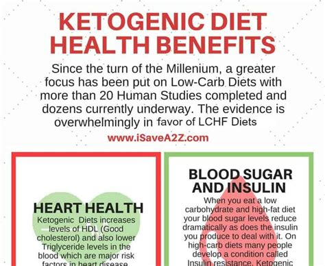 simple   start  ketogenic diet isaveazcom