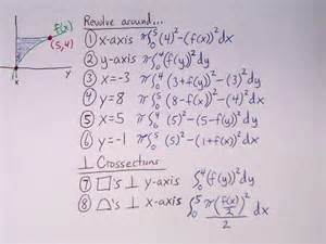 AP Calculus Practice Problems
