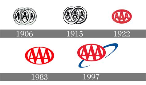 Meaning Aaa Logo And Symbol