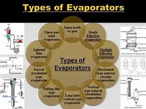 Single And Multiple Effective Evaporator  Mee