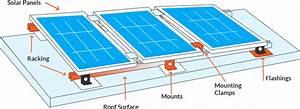 Home Solar Power Systems