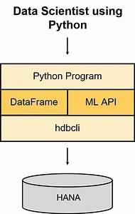 Diving Into The Hana Dataframe  Python Integration  U2013 Part