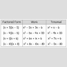 Discovery Lesson Factoring Trinomials  Math In The Middle