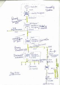 Single Line Diagrams Of 220kv