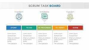 Scrum Process Google Slides Template By Sananik