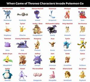 All Pokemon Characters With Names Images | Pokemon Images