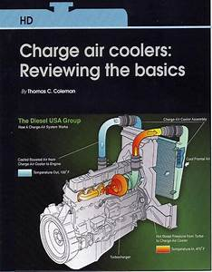 Specialists In Automotive Cooling Solutions