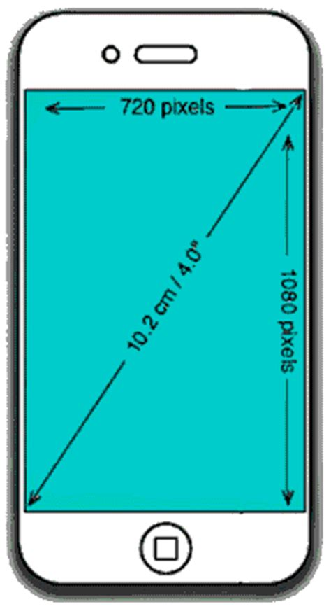 how to show phone screen on pc how to display your android phone s screen on a pc how to measure mobile cell phone screen size smartphone