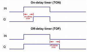 On Delay Timer And Off Delay Timer
