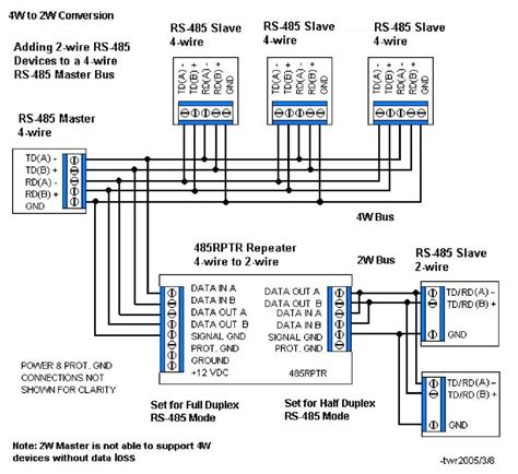 Chain Schematic Wiring by Rs485 2 Wire Connection Diagram Webtor Me