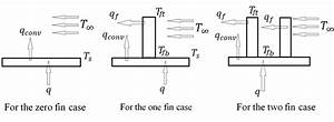 Thermal Resistance Heat Transfer Schematic  Fin Ex
