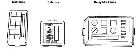 Daihatsu Rocky Fuse Box Diagram Auto Genius