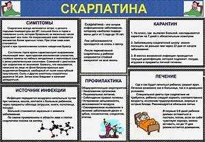 Признаки простатита препараты для лечения