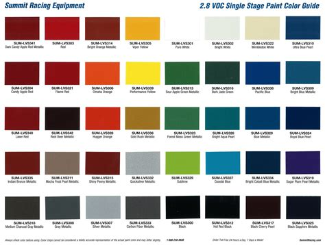 summit racing  stage  voc paint chip chart lvsccc ebay