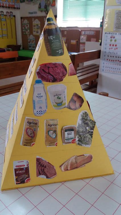 food pyramid and make your own food pyramid projects 200 | 6d4eac6e17e3486da1691e3125a908f0