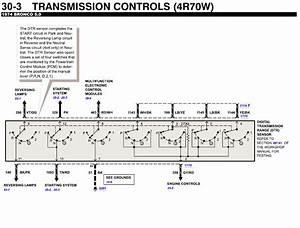 Transmission Swap Thoughts C4 To Aod Or 4r70w
