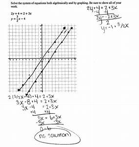 Solving Systems Of Linear Equations By Graphing Worksheet