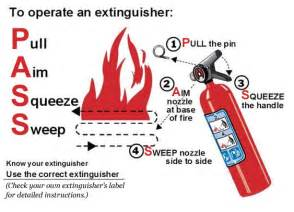 Heat Alarms Kitchen by Fire Extinguishers