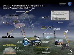 NASA tests new avoidance systems for UAVs - SlashGear