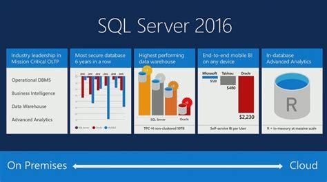 Microsoft SQL Server  SQL Server Mentalist