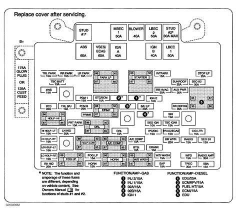 2002 Chevy Silverado Fuse Box Diagram by What Would Keep The Low Beams From Working All Fuses Are
