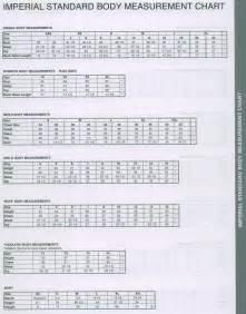 Sewing Body Measurement Chart