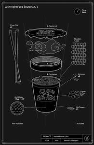 Isometric Ramen Poster By Veronica Velasquez On Behance