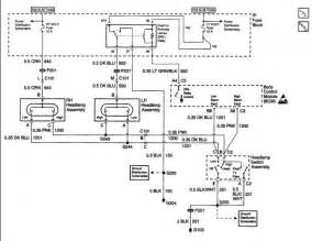 chevy cavalier headlight wiring diagram  similiar chevrolet cavalier wiring diagram keywords on 2003 chevy cavalier headlight wiring diagram