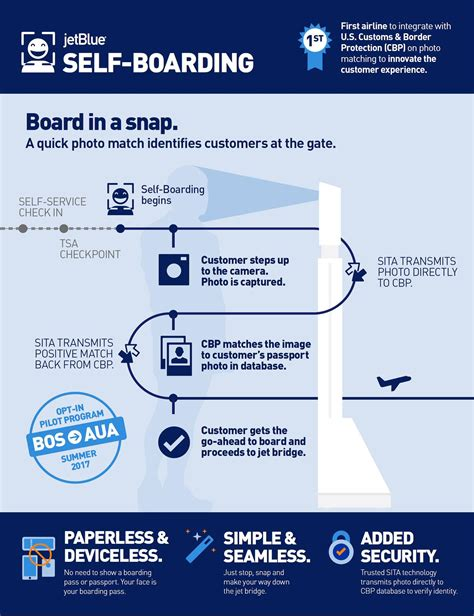 jetblue boarding pass on phone soon you can use a selfie as your airplane boarding pass