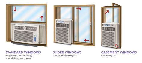 install  standard window air conditioner   casement slider window  air geeks