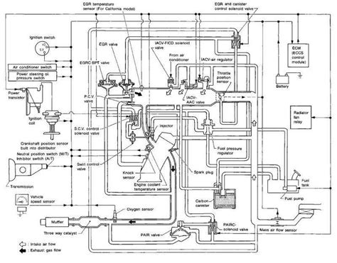 1993 Nissan 240sx Wiring Diagram by 1987 Nissan Vacuum Hoses Diagram Wiring Schematic
