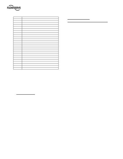 general arrangement drawing   certification flowserve vtp wet pit user manual page