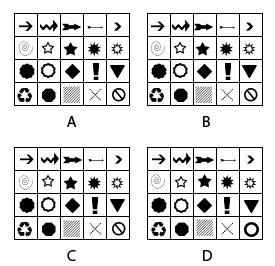 Test Logica Figure by Claves Para Superar La Prueba De Psicot 233 Cnicos Con 233 Xito