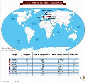 What are the Top Ten Countries with Most Reliance on ...