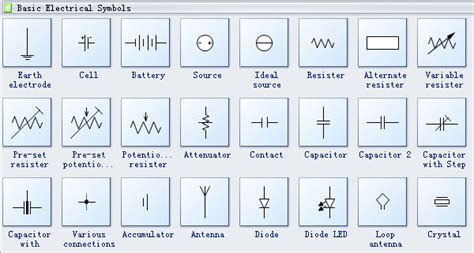 Basic Electrical Diagram Symbols Schematic