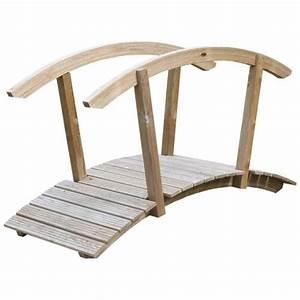 Ciseaux à Bois Japonais : petits ponts et passerelles tous les fournisseurs ~ Dailycaller-alerts.com Idées de Décoration