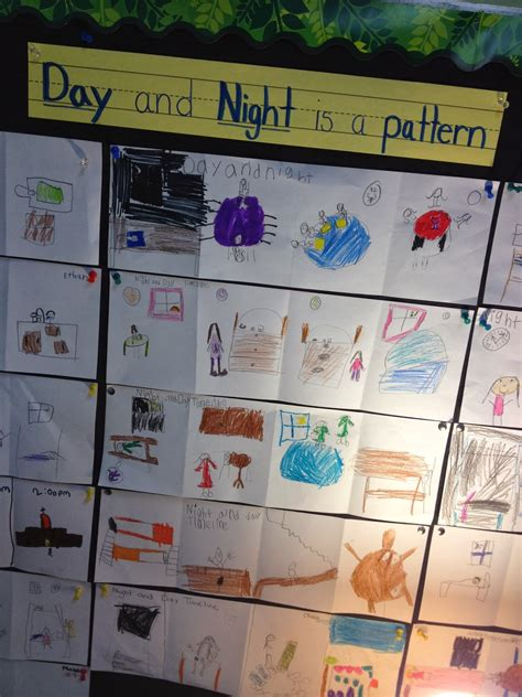 First Grade Community News: Earth's Place in the Universe ...