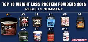 10 Best Weight Loss Protein Powders Of 2016