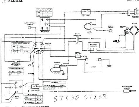 Stamford Attachments Hydraulic Hydro Change Lawn Manual