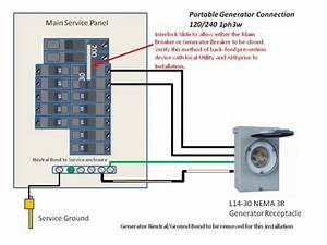 Wiring Diagram For Generator Plug