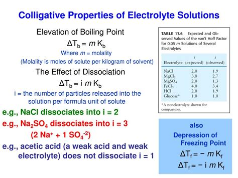 Ppt  Chapter 10 Properties Of Solutions Powerpoint Presentation Id269961