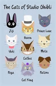 Studio Ghibli Cats Characters