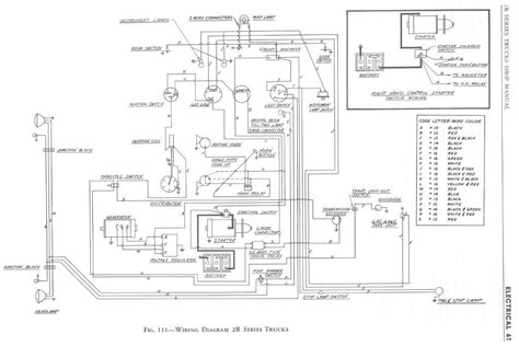 1961 1963 Ford F 100 Wiring Diagram by 1951 Lincoln Wiring Diagram Auto Electrical Wiring Diagram