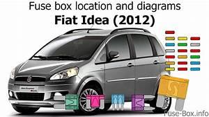 Wiring Diagram Fiat Idea Essence
