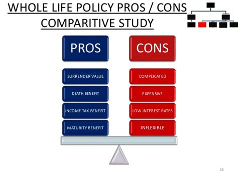 Best life insurance companies in india. TYPES OF LIFE INSURANCE POLICIES IN INDIA