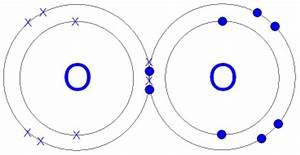 GCSE CHEMISTRY - Covalent Bonding in an Oxygen Molecule ...