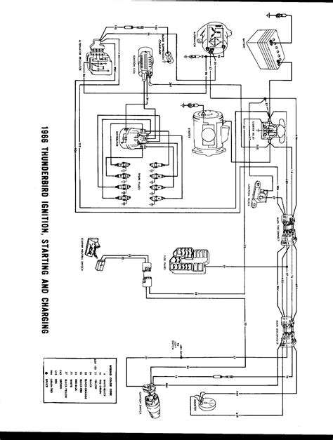 1960 Thunderbird Wiring Schematic by Thunderbird Ranch Diagrams Page